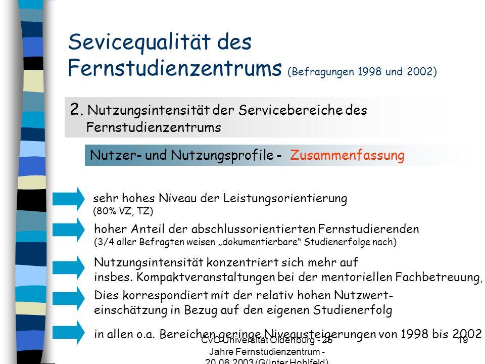Sevicequalität des Fernstudienzentrums (Befragungen 1998 und 2002)