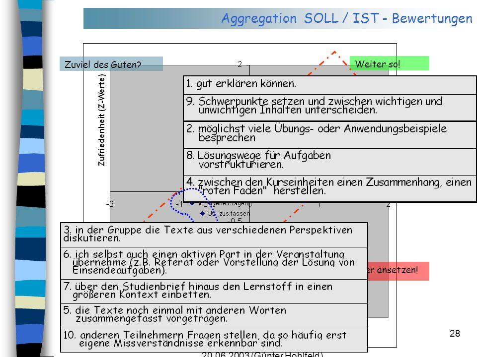 Aggregation SOLL / IST - Bewertungen