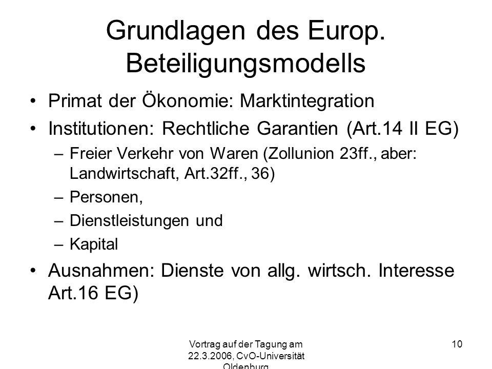 Grundlagen des Europ. Beteiligungsmodells