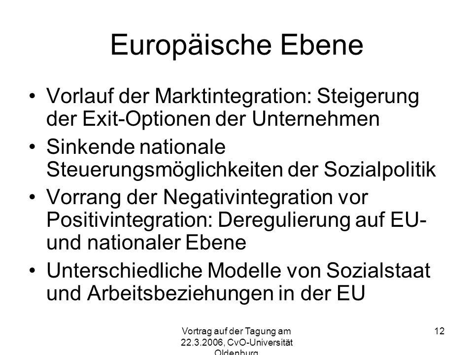 Vortrag auf der Tagung am 22.3.2006, CvO-Universität Oldenburg