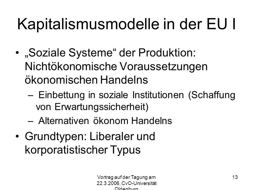 Kapitalismusmodelle in der EU I