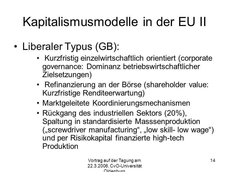 Kapitalismusmodelle in der EU II