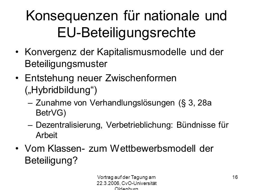 Konsequenzen für nationale und EU-Beteiligungsrechte