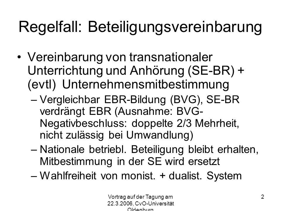 Regelfall: Beteiligungsvereinbarung