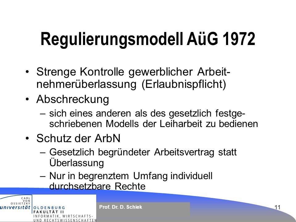Regulierungsmodell AüG 1972