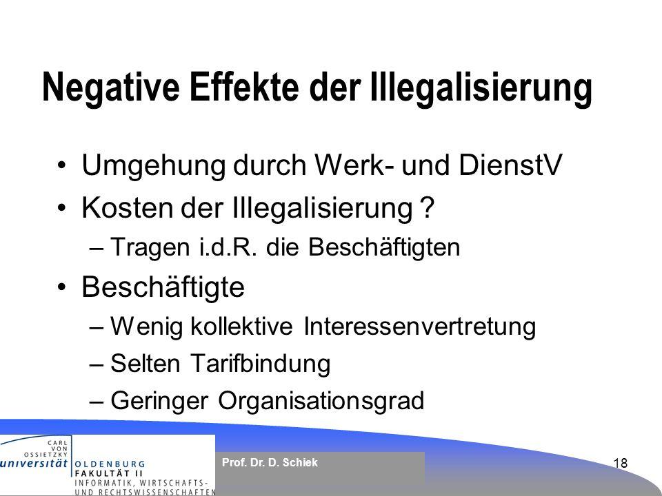 Negative Effekte der Illegalisierung