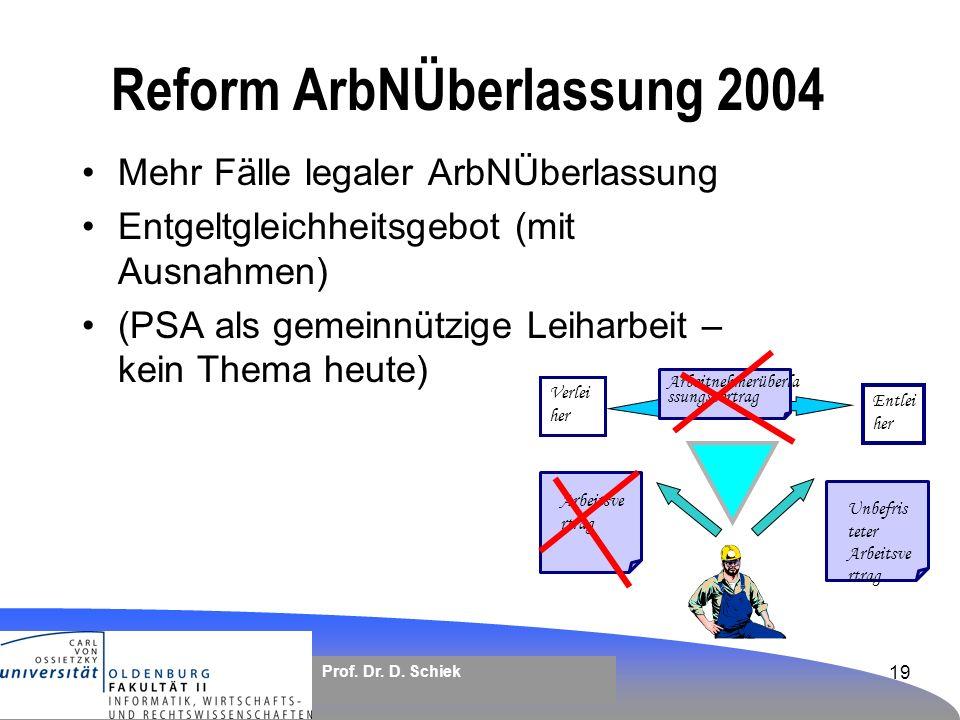 Reform ArbNÜberlassung 2004