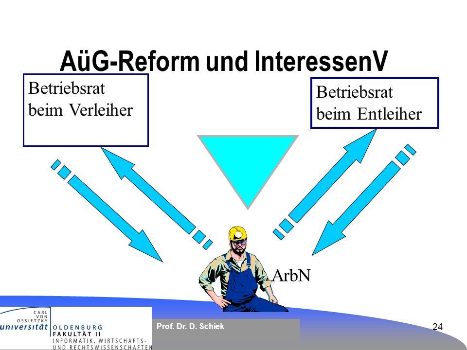 AüG-Reform und InteressenV
