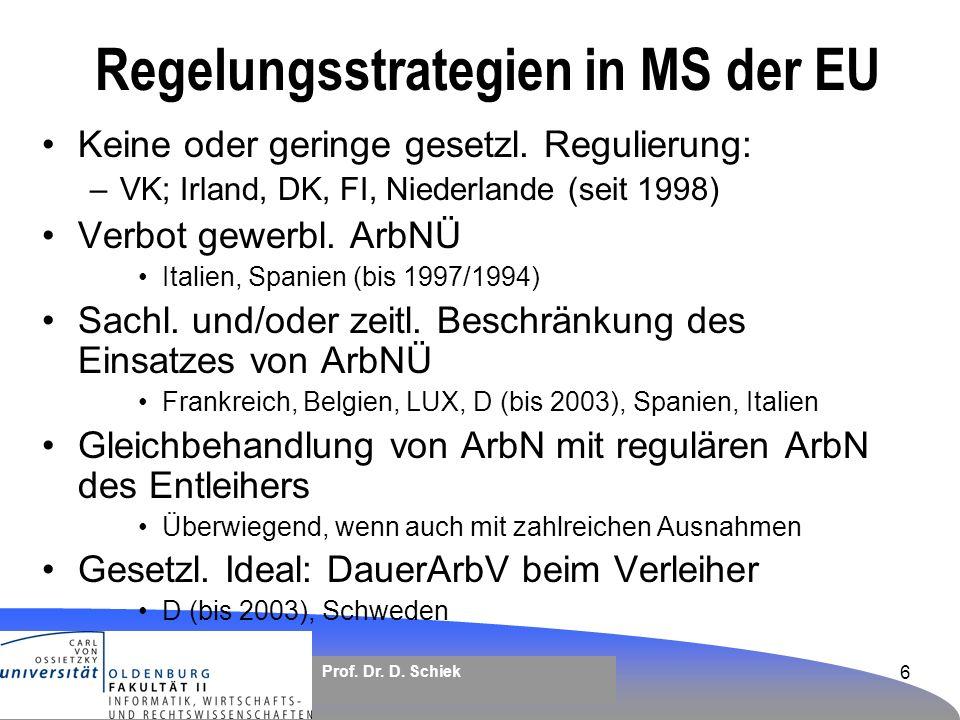 Regelungsstrategien in MS der EU