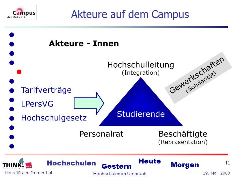 Akteure auf dem Campus Akteure - Innen Hochschulleitung Gewerkschaften