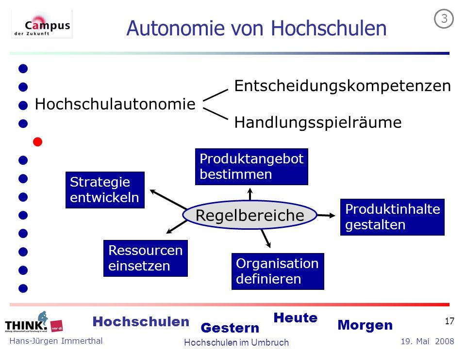 Autonomie von Hochschulen
