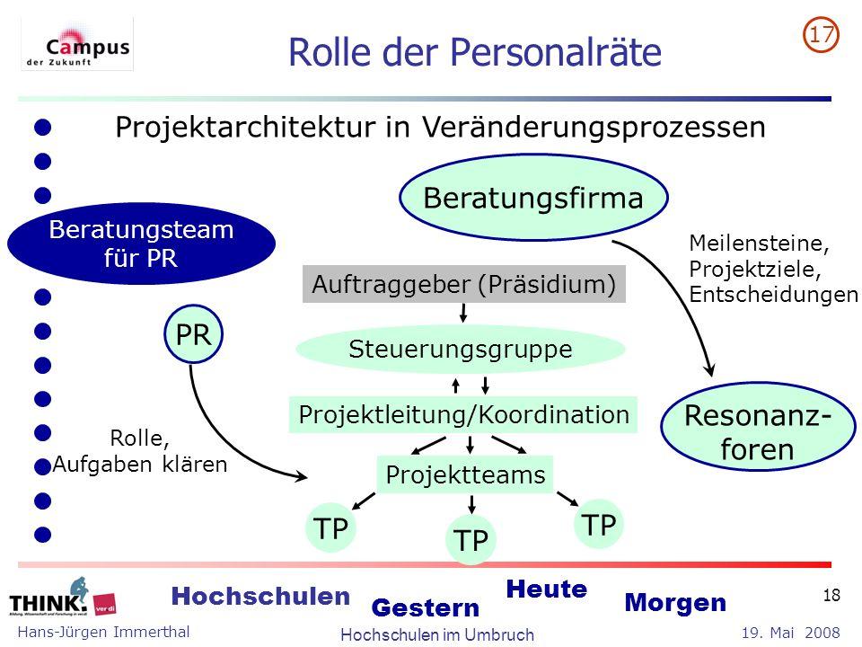 Rolle der Personalräte