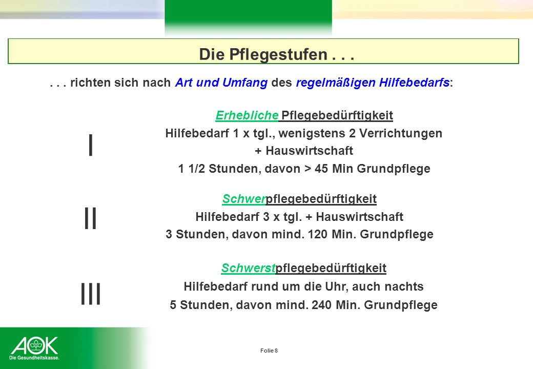 I II III Die Pflegestufen . . .