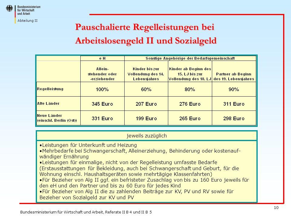 Pauschalierte Regelleistungen bei Arbeitslosengeld II und Sozialgeld