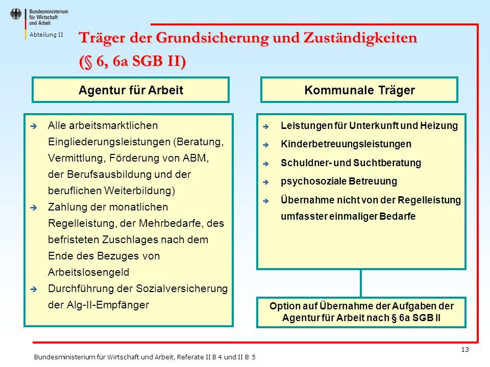Träger der Grundsicherung und Zuständigkeiten (§ 6, 6a SGB II)