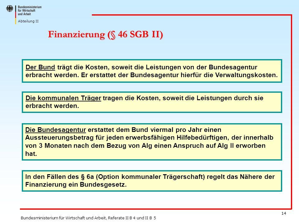 Finanzierung (§ 46 SGB II)