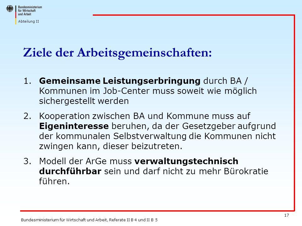 Ziele der Arbeitsgemeinschaften: