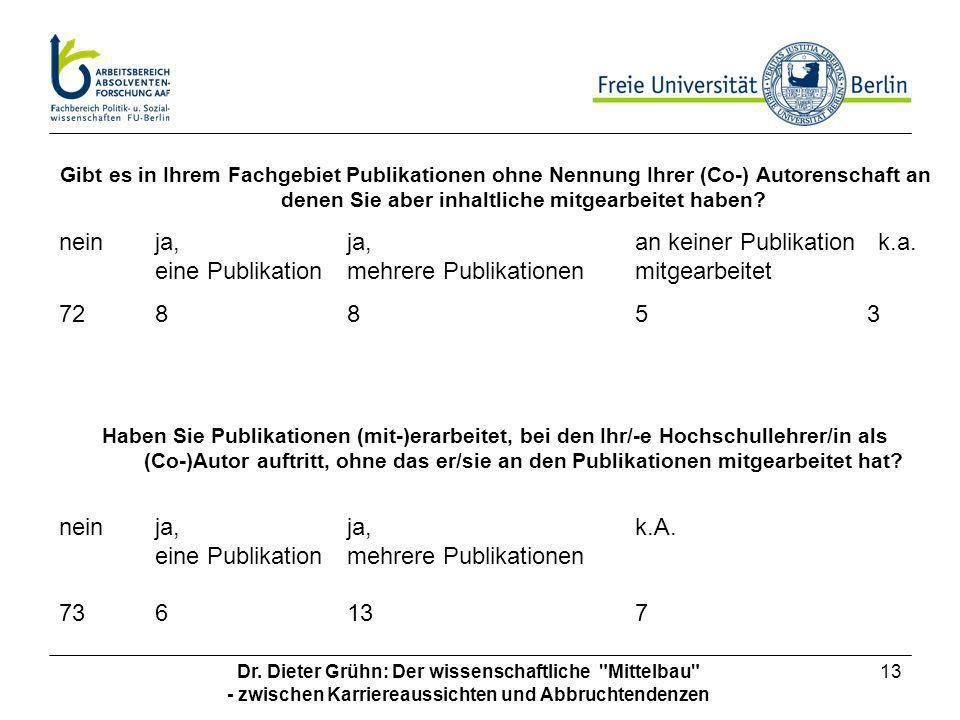 nein ja, ja, k.A. eine Publikation mehrere Publikationen