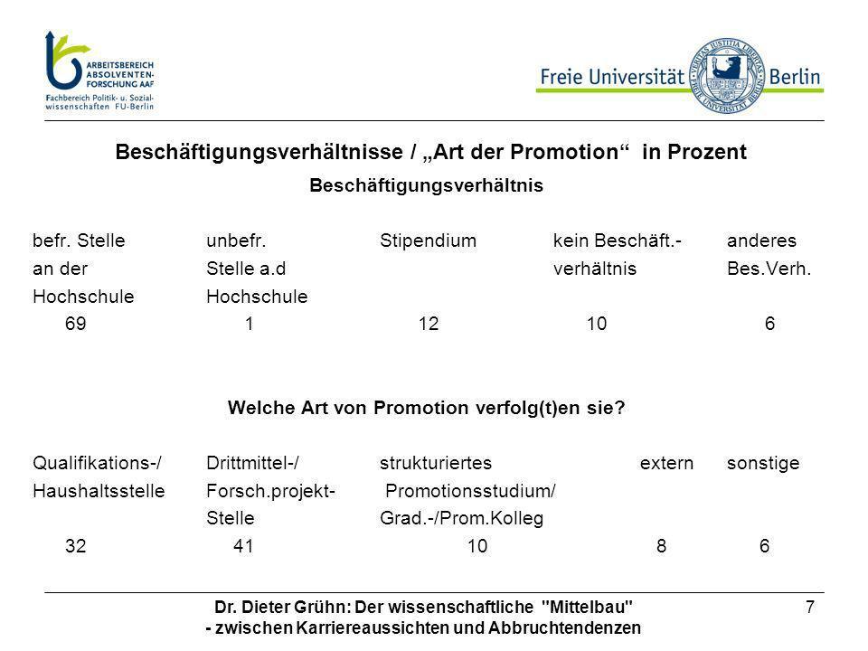 """Beschäftigungsverhältnisse / """"Art der Promotion in Prozent"""