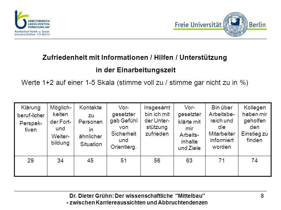 Zufriedenheit mit Informationen / Hilfen / Unterstützung