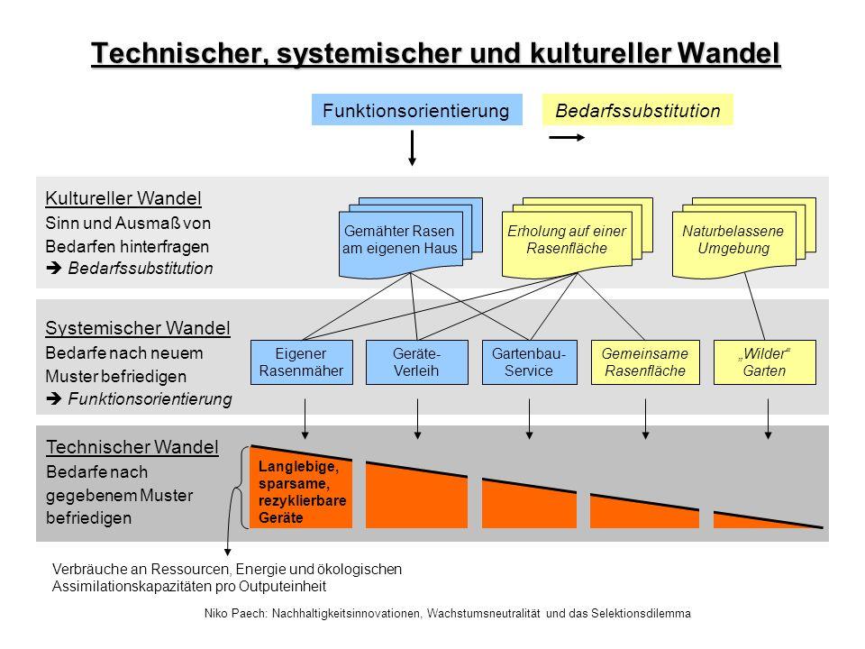 Technischer, systemischer und kultureller Wandel