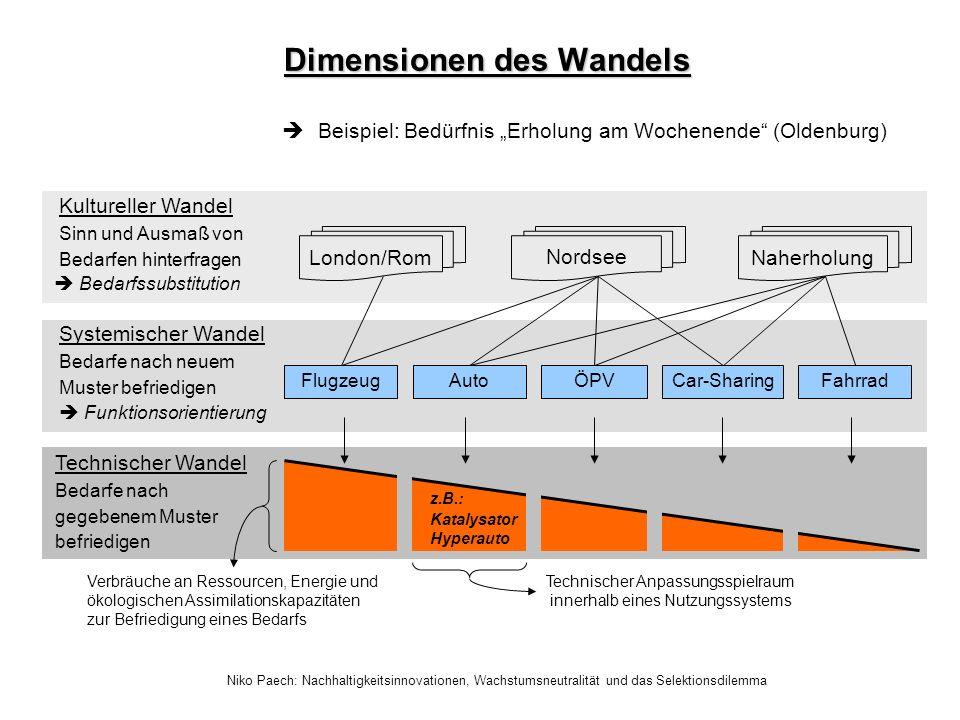Dimensionen des Wandels