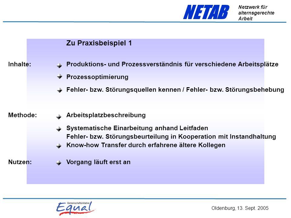 Zu Praxisbeispiel 1Inhalte: Produktions- und Prozessverständnis für verschiedene Arbeitsplätze. Prozessoptimierung.