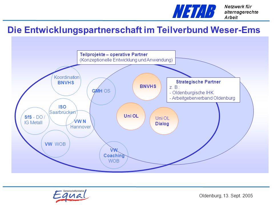 Die Entwicklungspartnerschaft im Teilverbund Weser-Ems