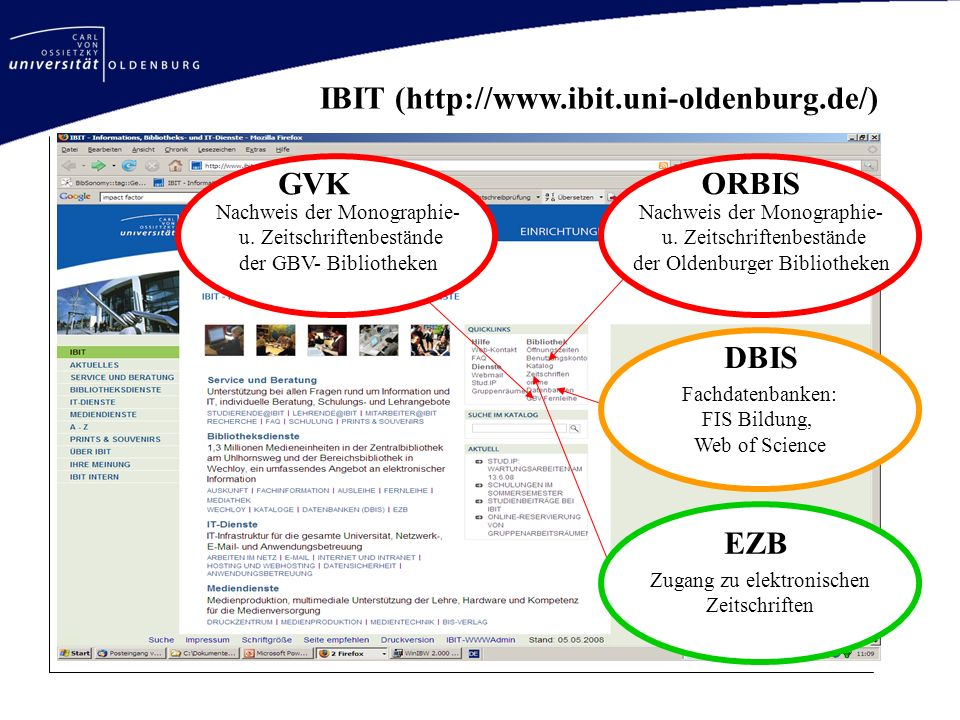 IBIT (http://www.ibit.uni-oldenburg.de/)