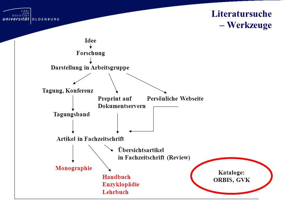 Literatursuche – Werkzeuge
