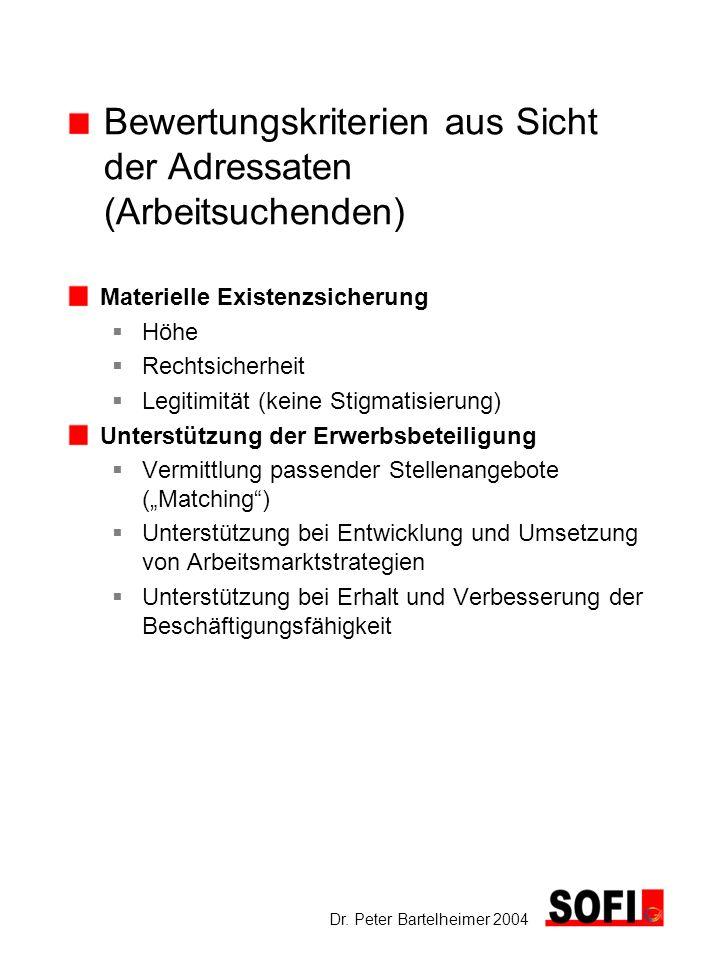 Bewertungskriterien aus Sicht der Adressaten (Arbeitsuchenden)