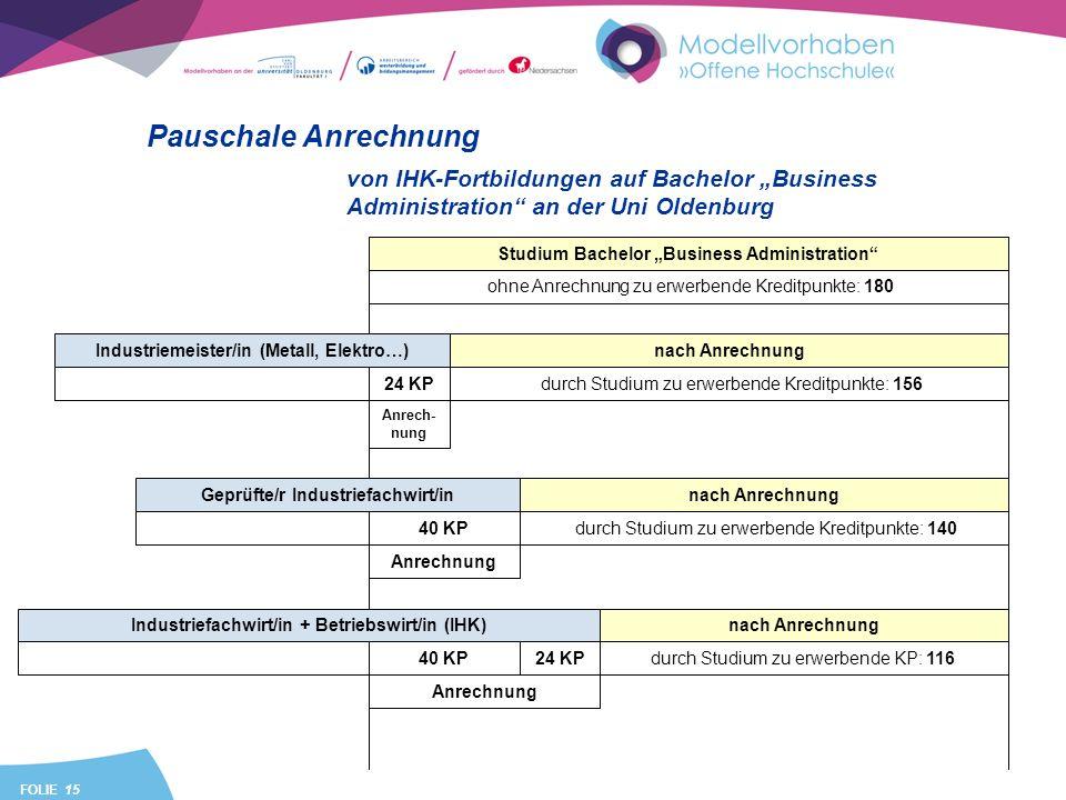 """Pauschale Anrechnung. von IHK-Fortbildungen auf Bachelor """"Business Administration an der Uni Oldenburg."""