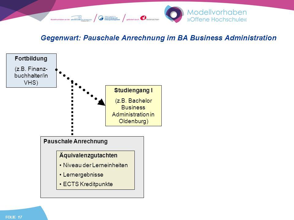 Gegenwart: Pauschale Anrechnung im BA Business Administration