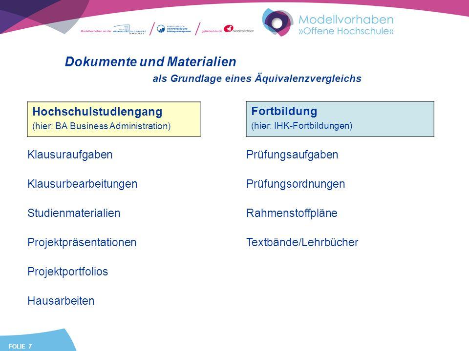 Dokumente und Materialien