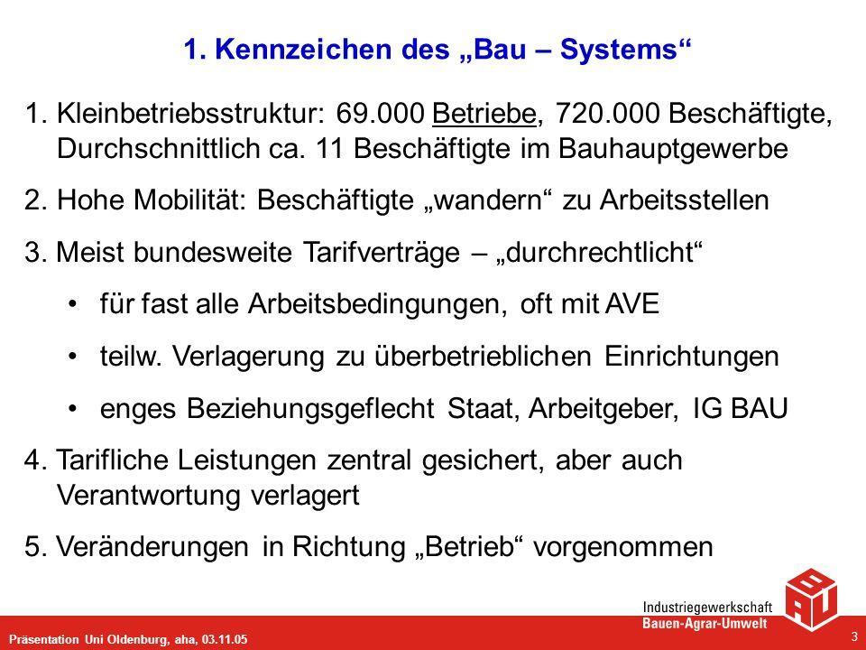 """1. Kennzeichen des """"Bau – Systems"""