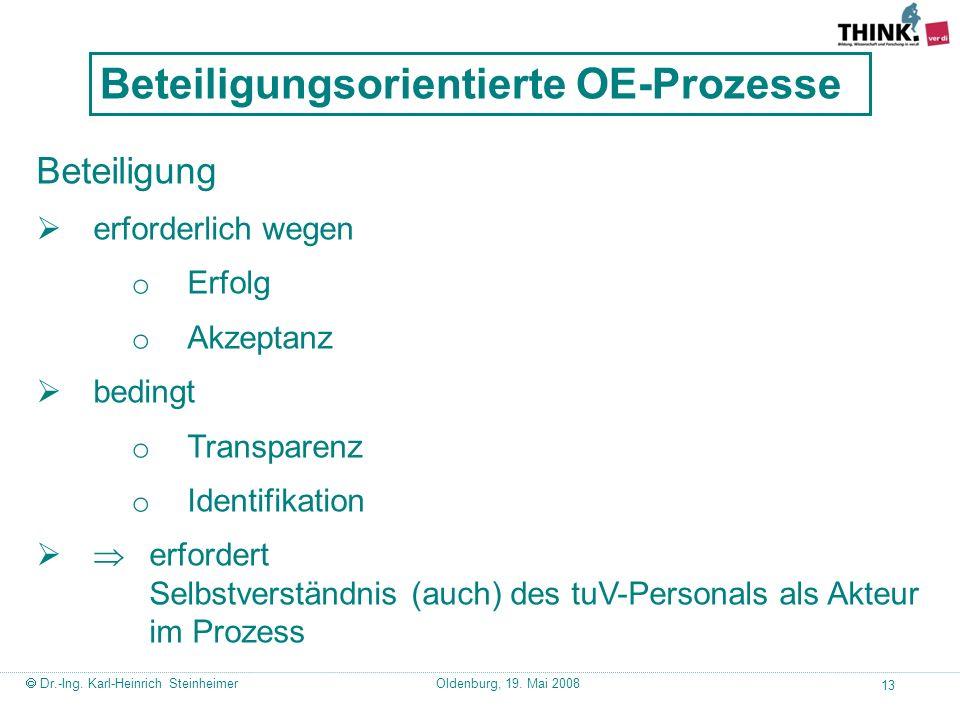 Beteiligungsorientierte OE-Prozesse