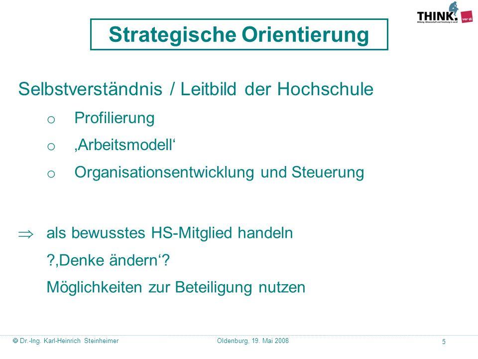 Strategische Orientierung