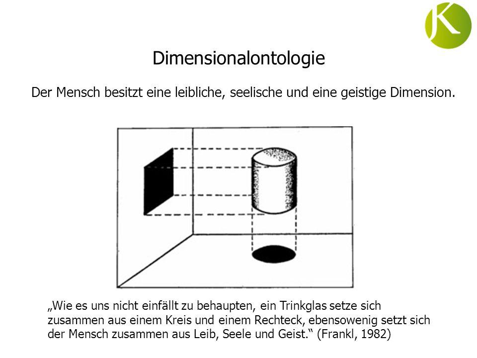 Dimensionalontologie