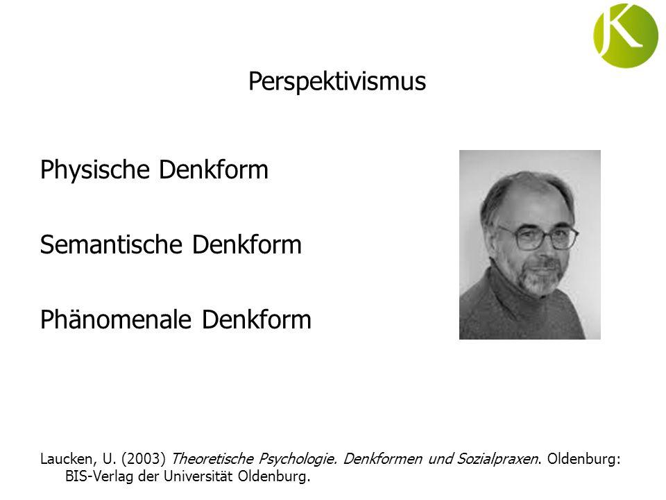 Perspektivismus Physische Denkform Semantische Denkform