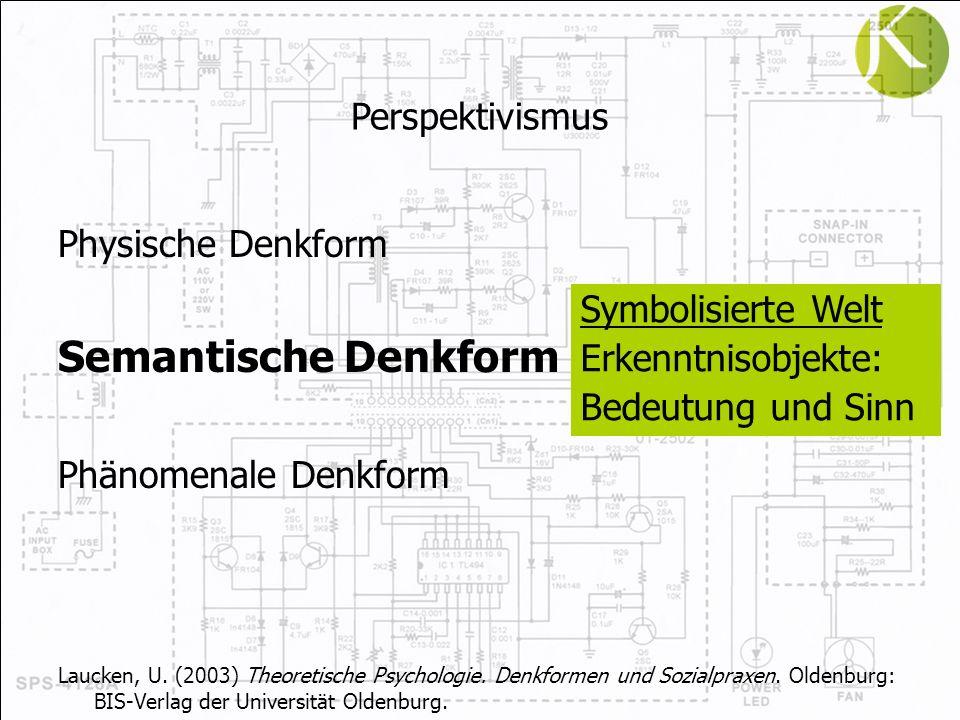Semantische Denkform Perspektivismus Physische Denkform