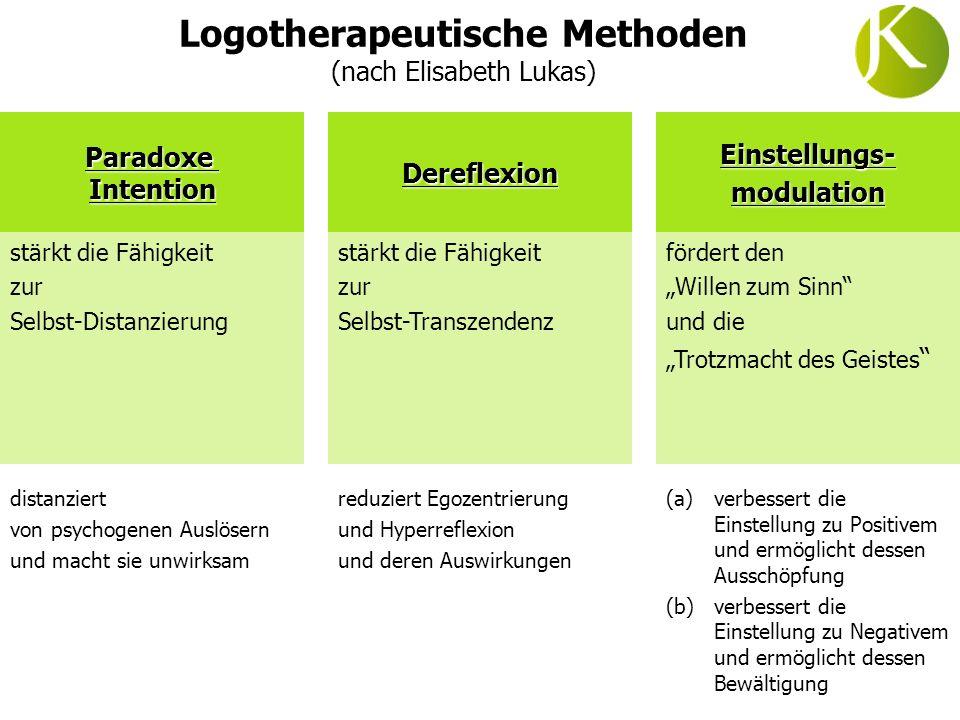Logotherapeutische Methoden (nach Elisabeth Lukas)
