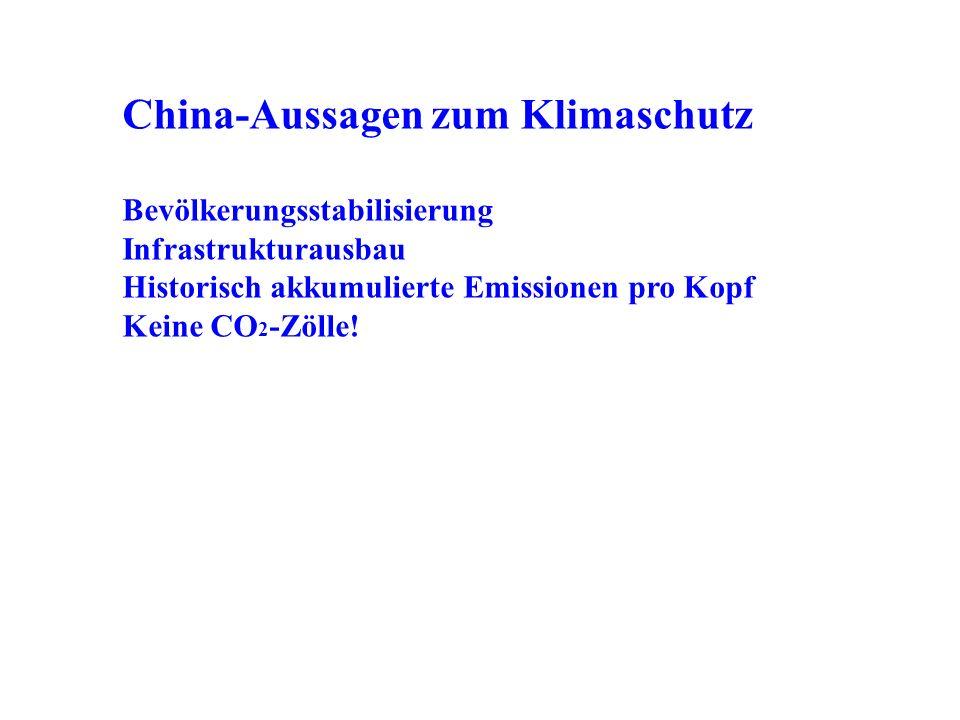 China-Aussagen zum Klimaschutz