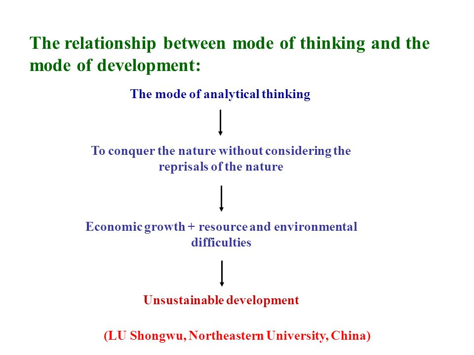 The relationship between mode of thinking and the mode of development: