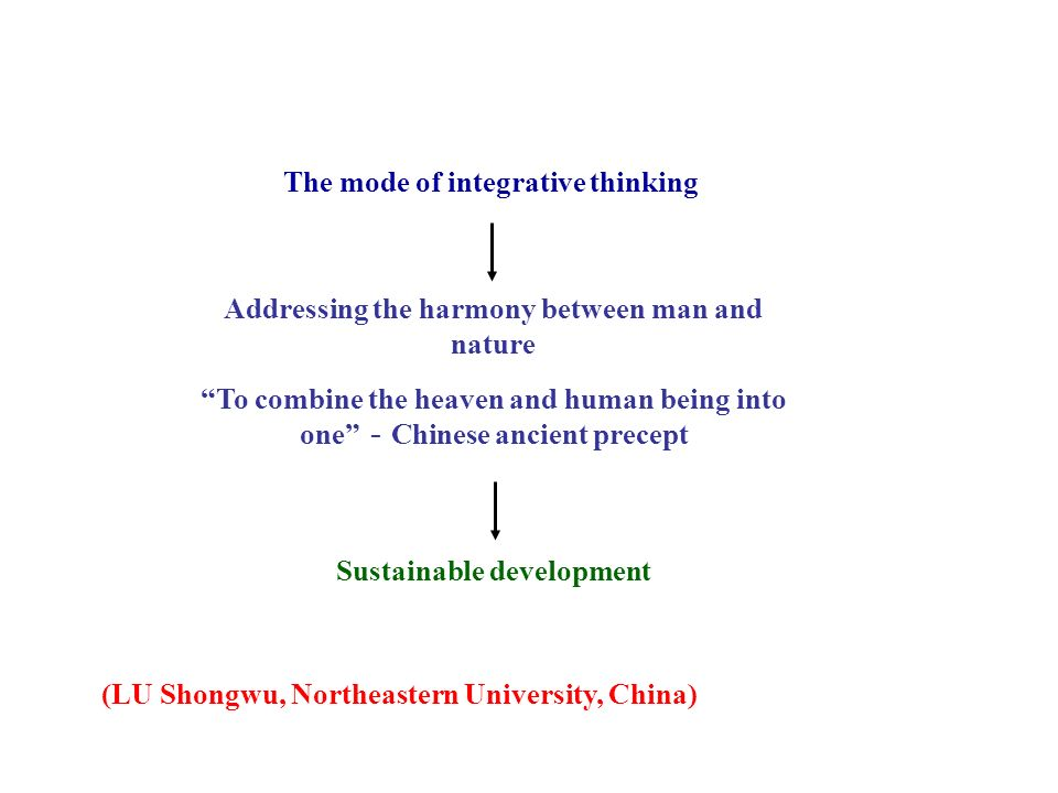 The mode of integrative thinking