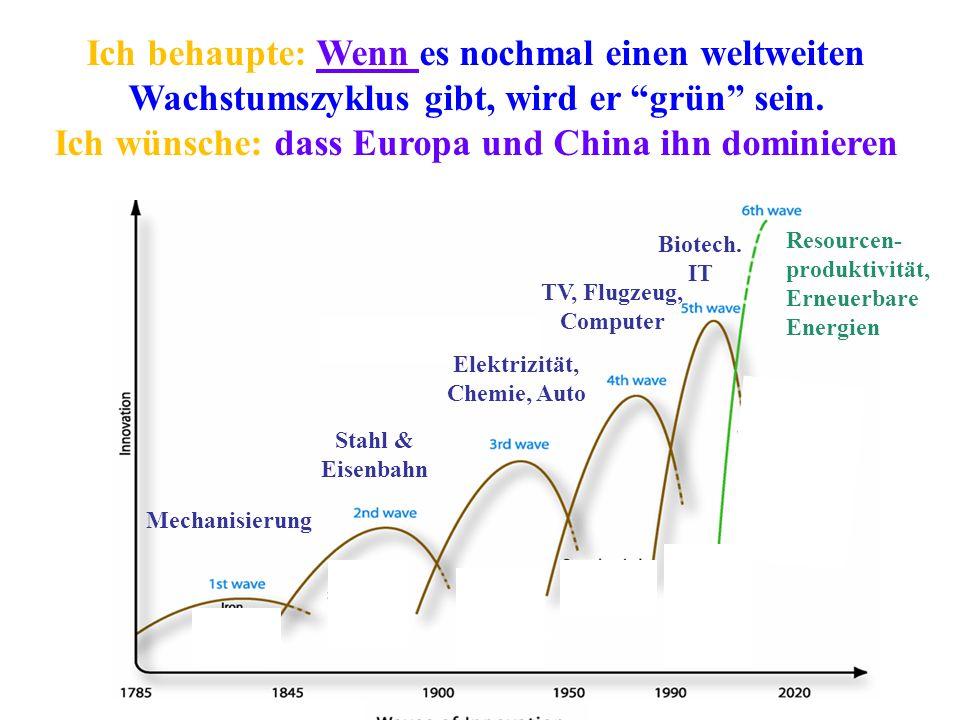 Ich wünsche: dass Europa und China ihn dominieren