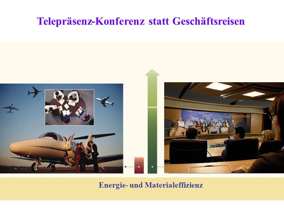 Telepräsenz-Konferenz statt Geschäftsreisen
