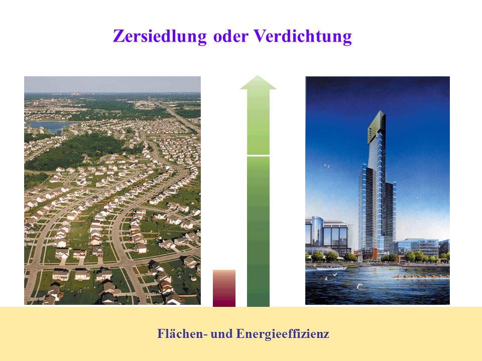 Zersiedlung oder Verdichtung Flächen- und Energieeffizienz