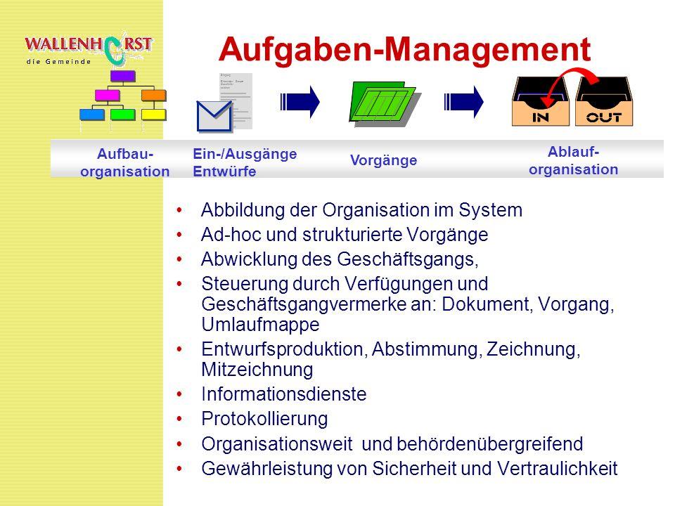 Aufgaben-Management Abbildung der Organisation im System