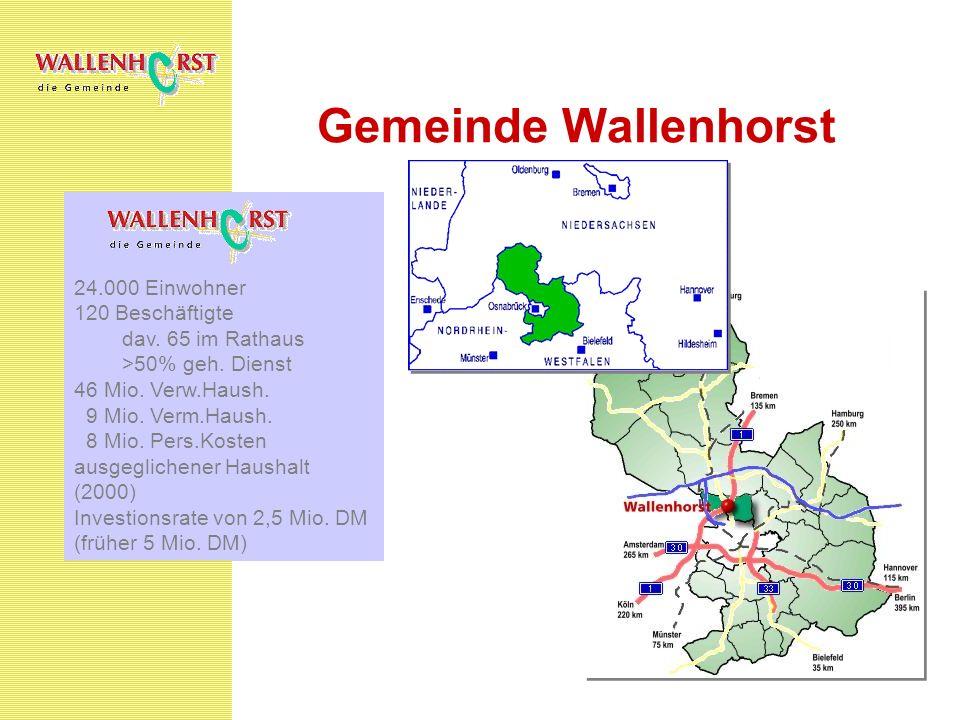 Gemeinde Wallenhorst 24.000 Einwohner 120 Beschäftigte