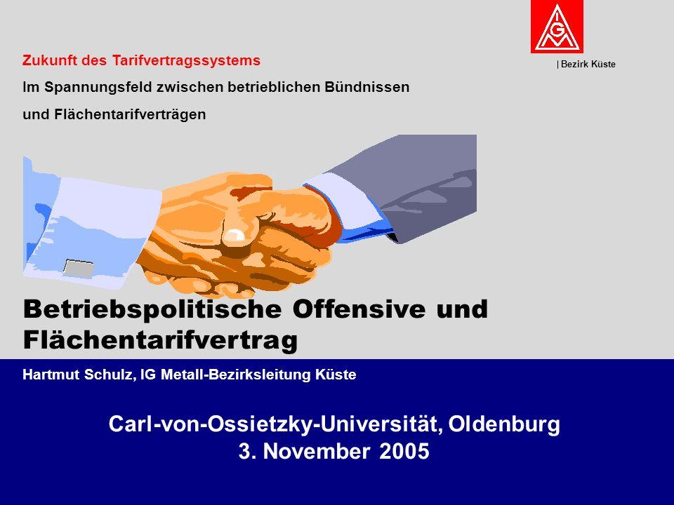 Carl-von-Ossietzky-Universität, Oldenburg